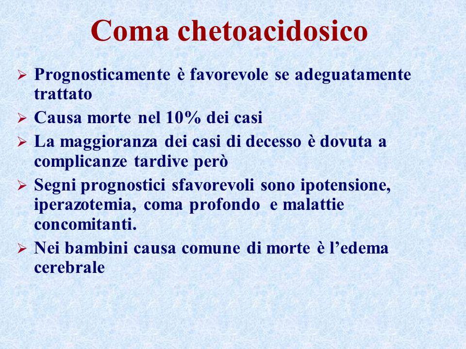 Coma chetoacidosico Prognosticamente è favorevole se adeguatamente trattato. Causa morte nel 10% dei casi.