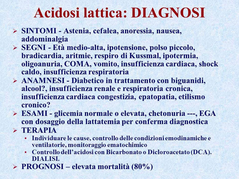Acidosi lattica: DIAGNOSI