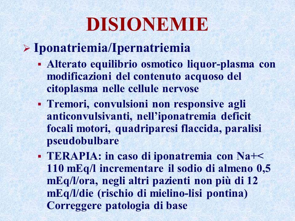 DISIONEMIE Iponatriemia/Ipernatriemia