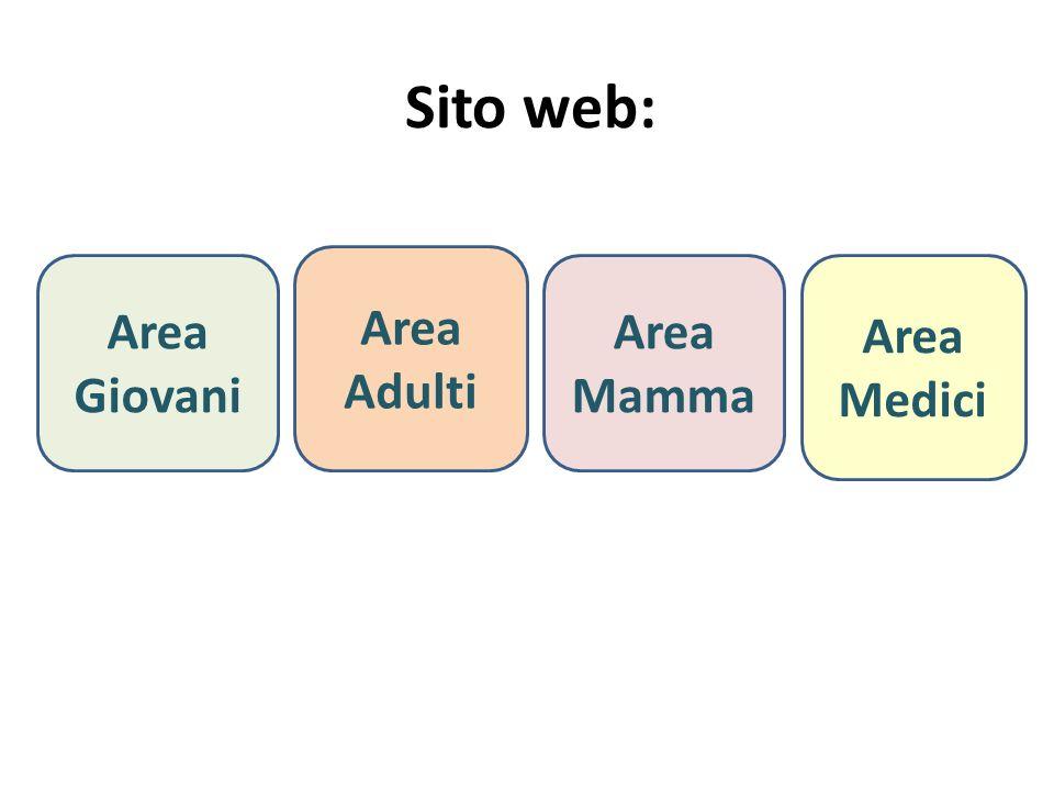 Sito web: Area Adulti Area Giovani Area Mamma Area Medici