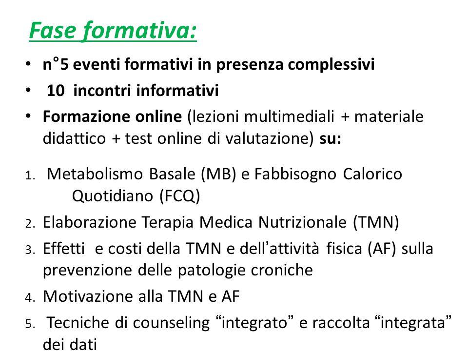 Fase formativa: n°5 eventi formativi in presenza complessivi