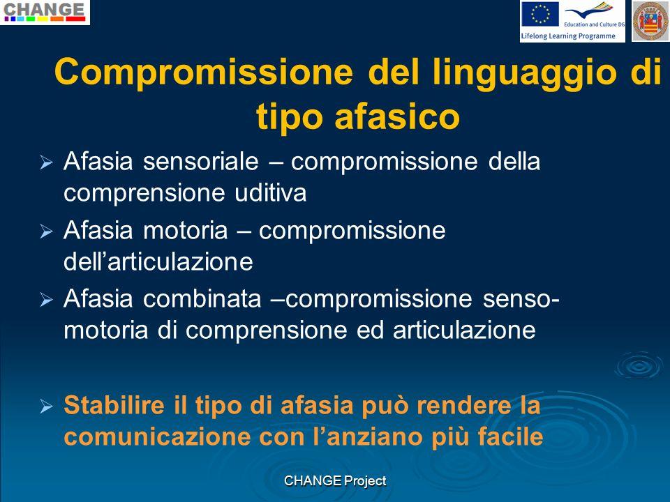 Compromissione del linguaggio di tipo afasico