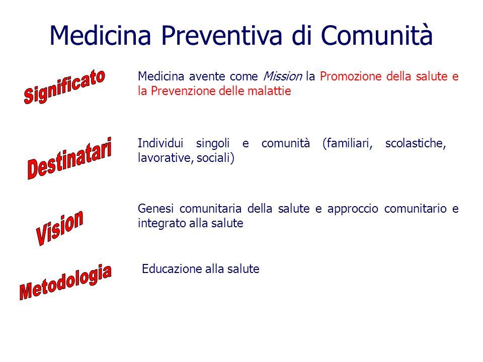 Medicina Preventiva di Comunità