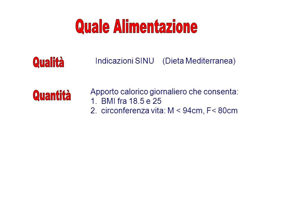 Quale Alimentazione Indicazioni SINU (Dieta Mediterranea) Qualità