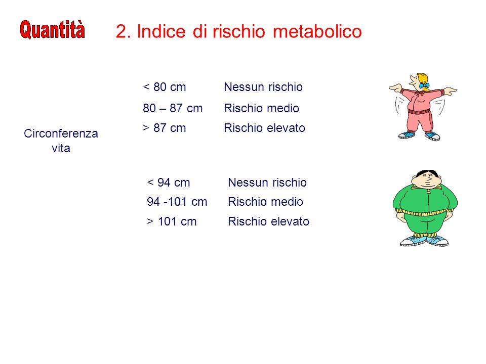 2. Indice di rischio metabolico