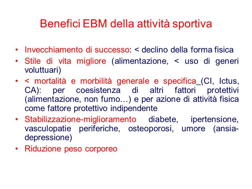 Benefici EBM della attività sportiva