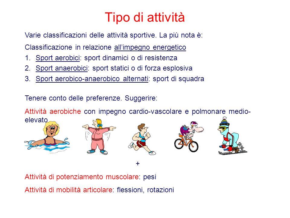Tipo di attività Varie classificazioni delle attività sportive. La più nota è: Classificazione in relazione all'impegno energetico.
