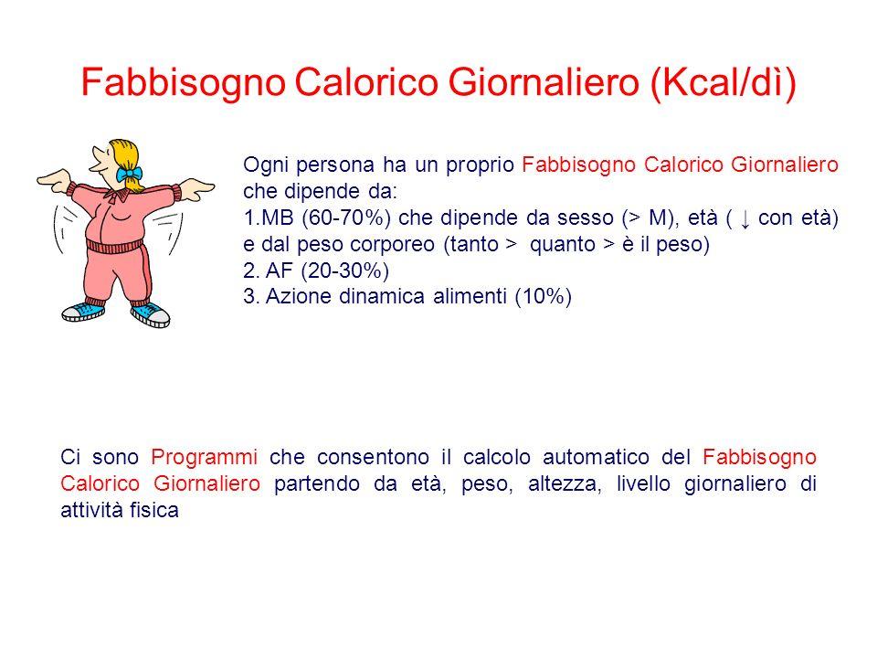 Fabbisogno Calorico Giornaliero (Kcal/dì)