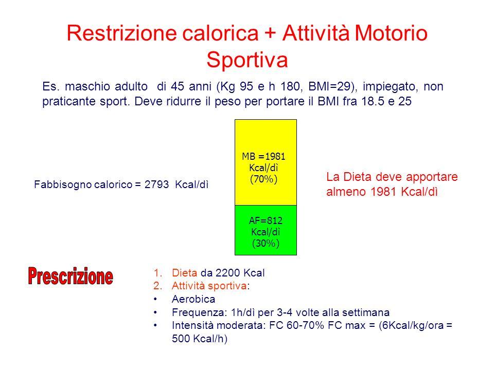 Restrizione calorica + Attività Motorio Sportiva