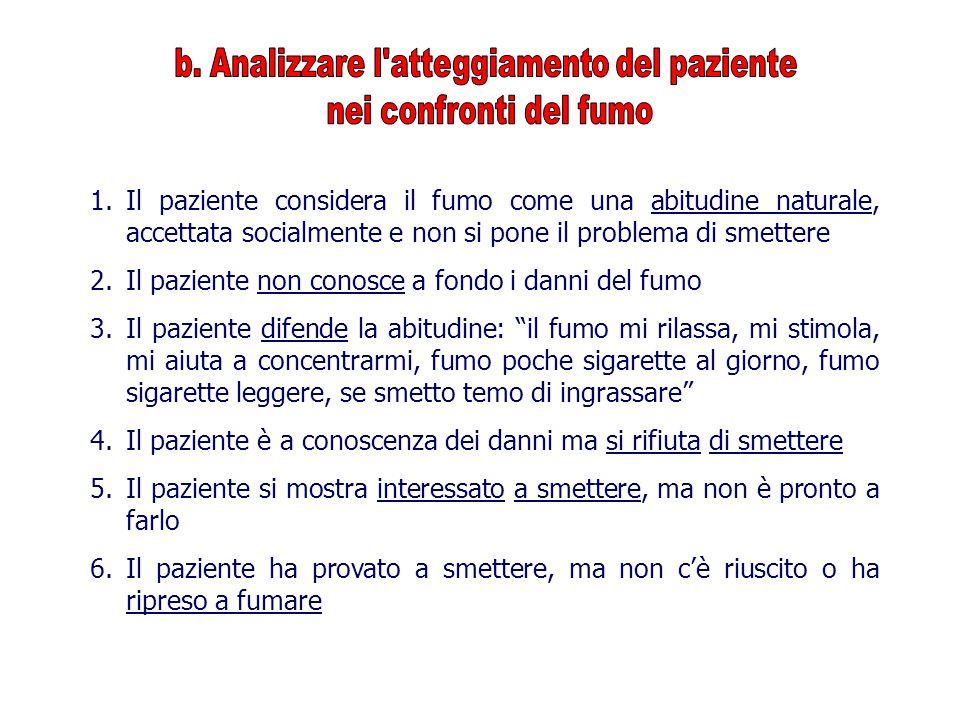 b. Analizzare l atteggiamento del paziente