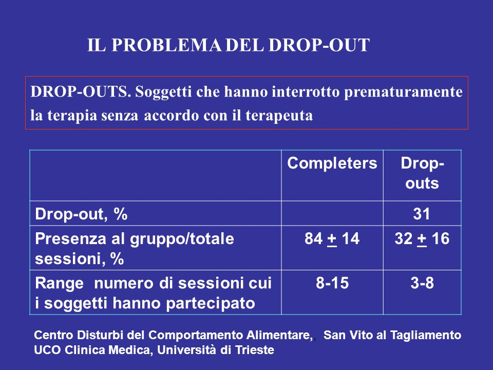 IL PROBLEMA DEL DROP-OUT