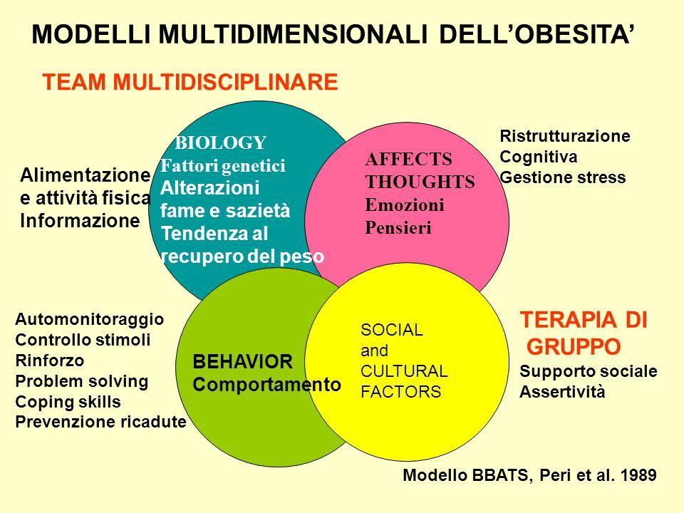 MODELLI MULTIDIMENSIONALI DELL'OBESITA'