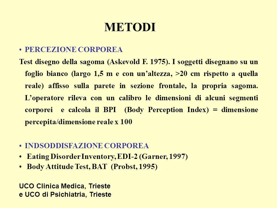 METODI PERCEZIONE CORPOREA
