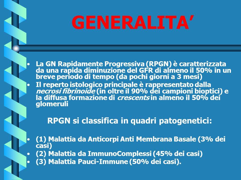 RPGN si classifica in quadri patogenetici:
