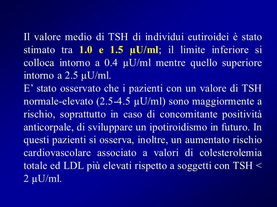 Il valore medio di TSH di individui eutiroidei è stato stimato tra 1