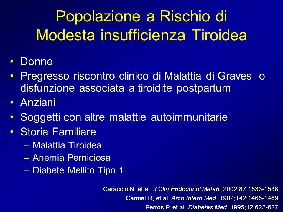 Popolazione a Rischio di Modesta insufficienza Tiroidea