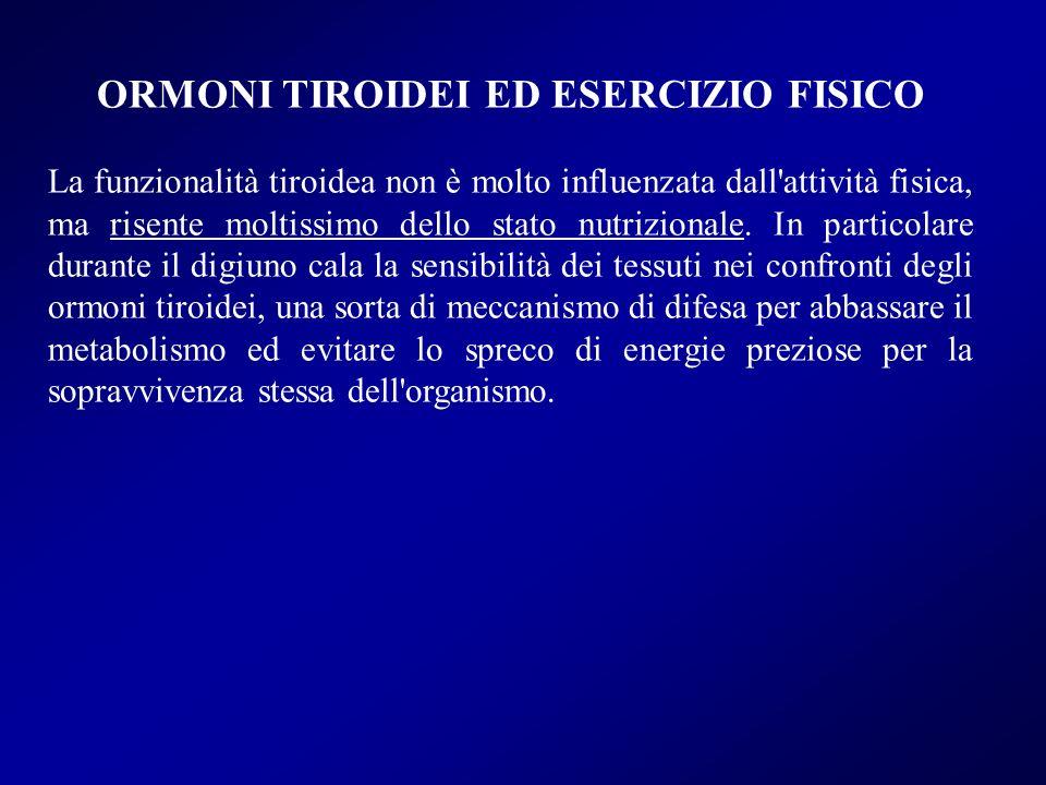 ORMONI TIROIDEI ED ESERCIZIO FISICO