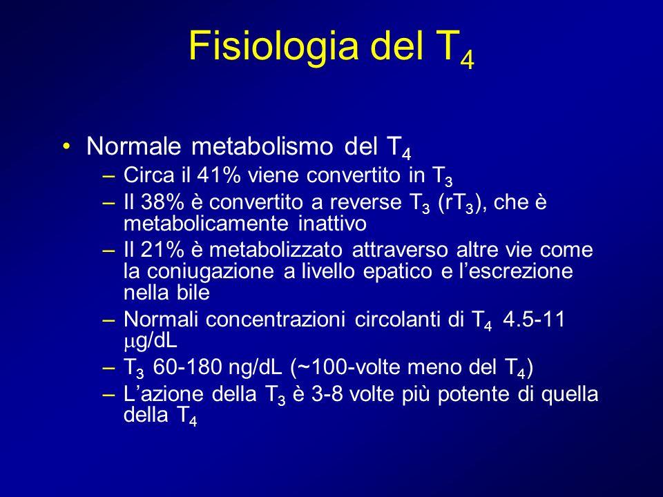 Fisiologia del T4 Normale metabolismo del T4