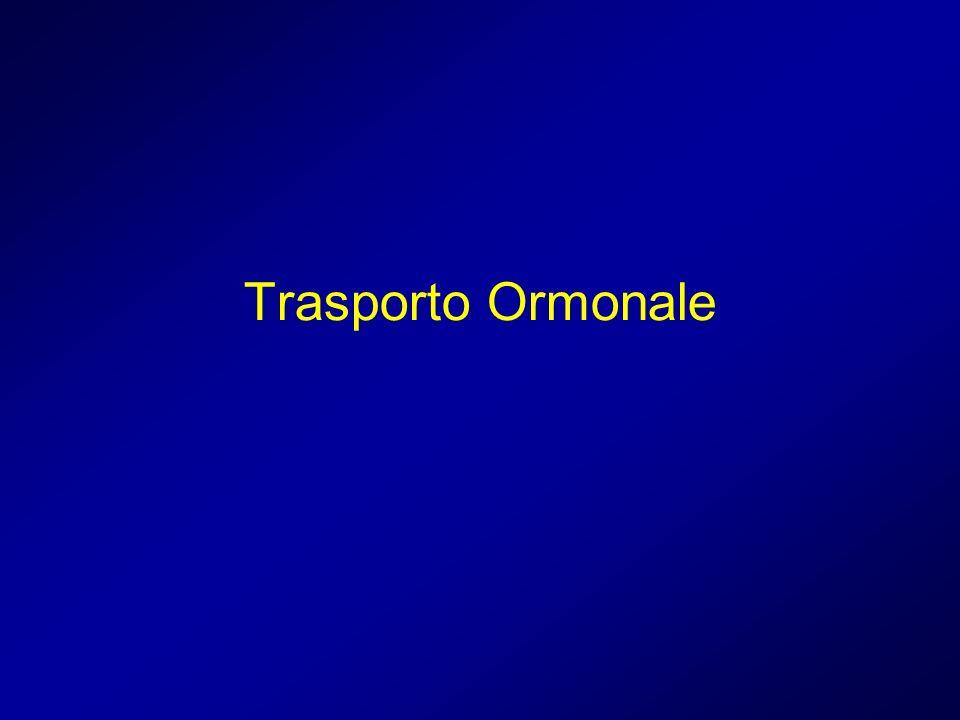 Trasporto Ormonale