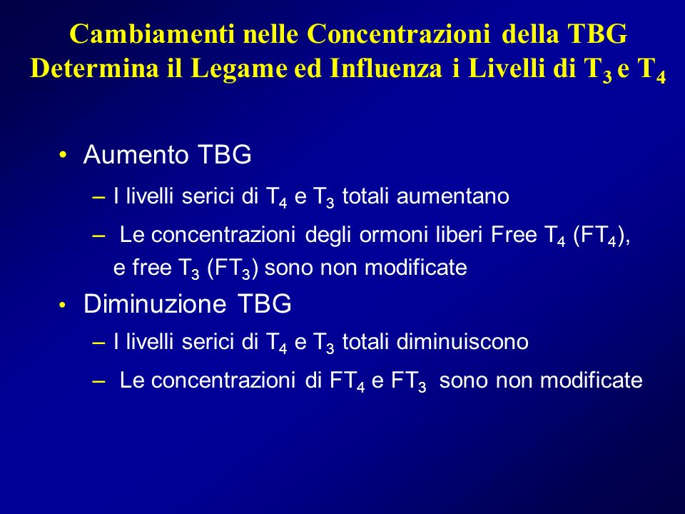 Cambiamenti nelle Concentrazioni della TBG Determina il Legame ed Influenza i Livelli di T3 e T4