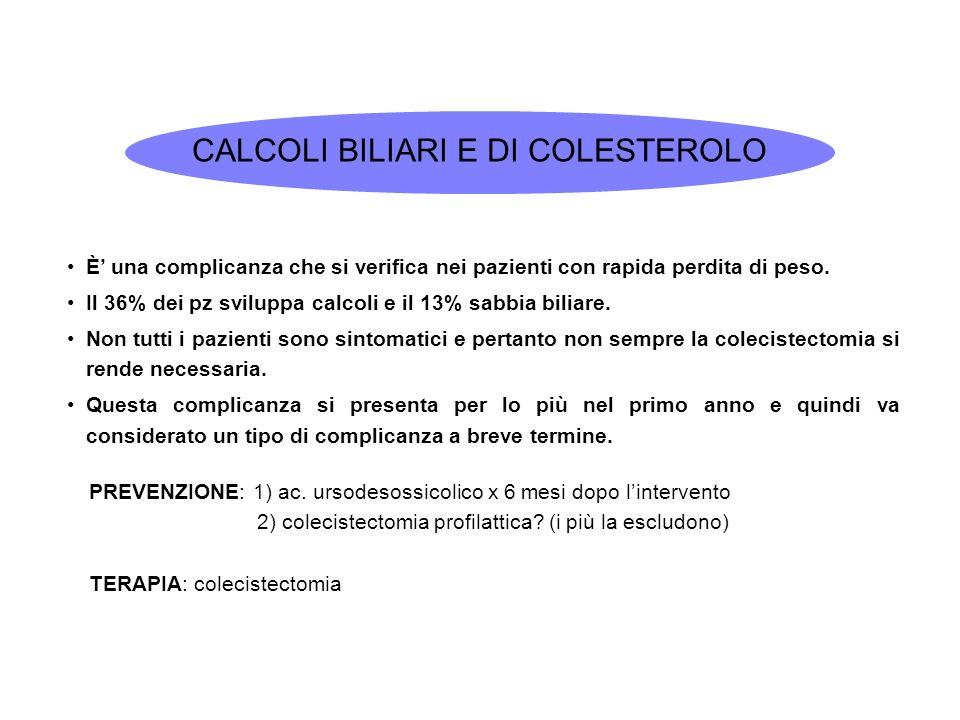 CALCOLI BILIARI E DI COLESTEROLO