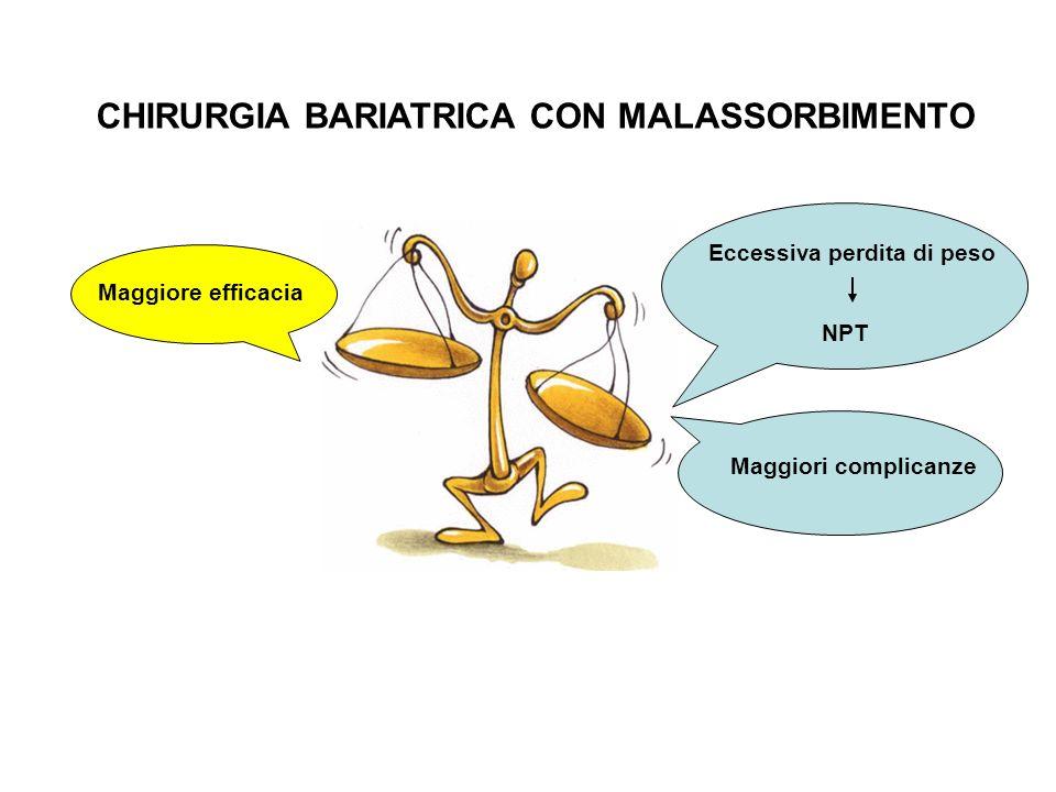 CHIRURGIA BARIATRICA CON MALASSORBIMENTO Eccessiva perdita di peso