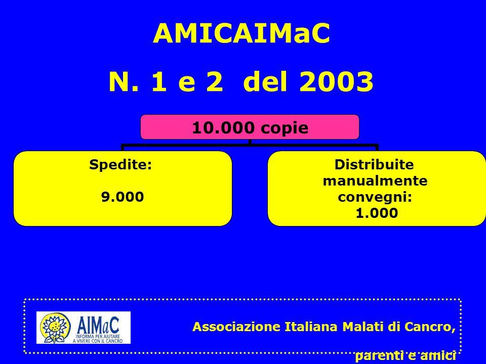 AMICAIMaC N. 1 e 2 del 2003 Associazione Italiana Malati di Cancro,