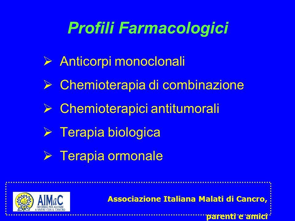 Profili Farmacologici