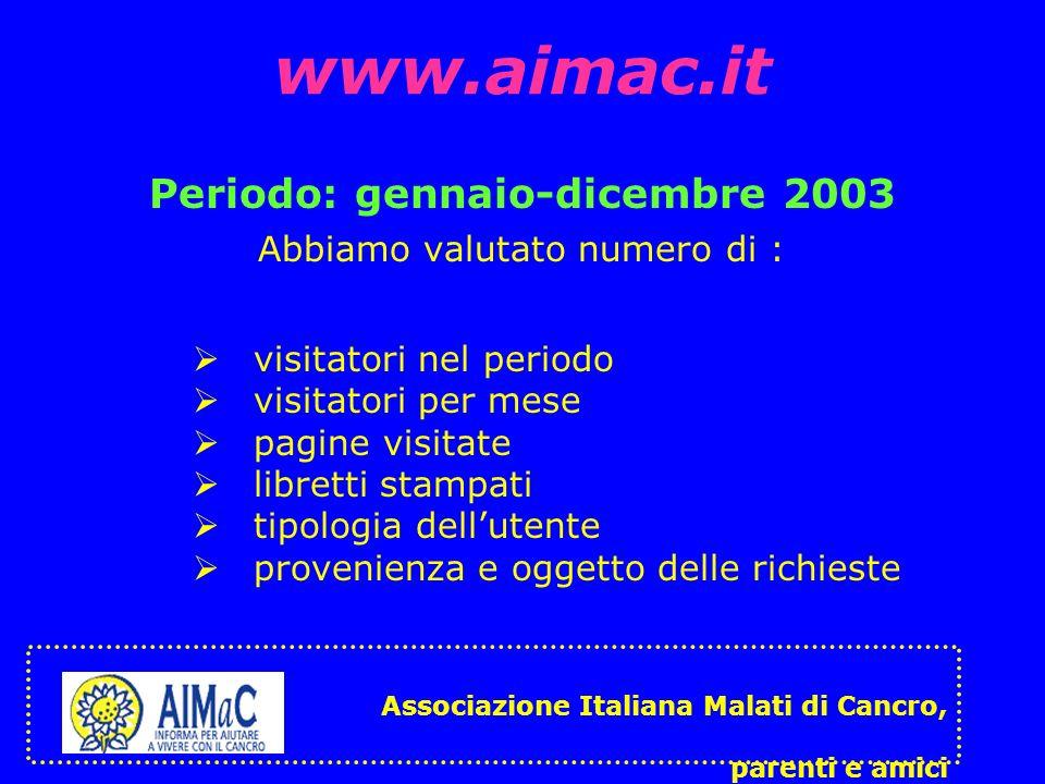 www.aimac.it Periodo: gennaio-dicembre 2003