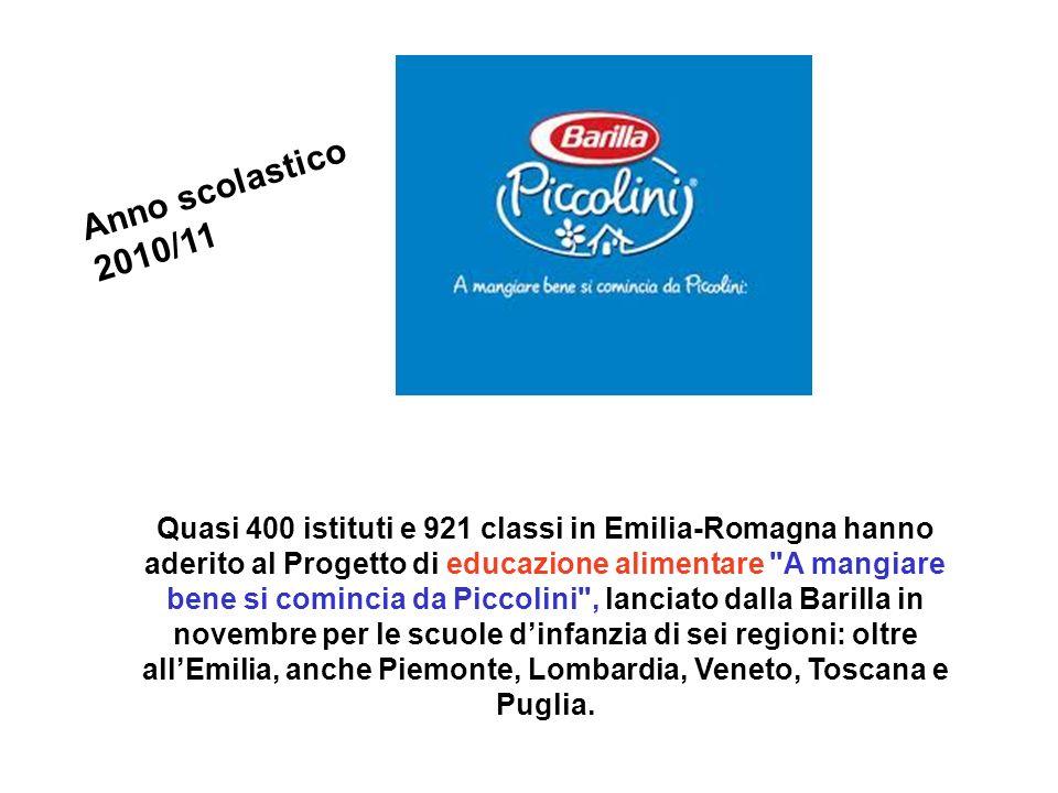 Anno scolastico 2010/11 A mangiare bene si comincia da Piccolini