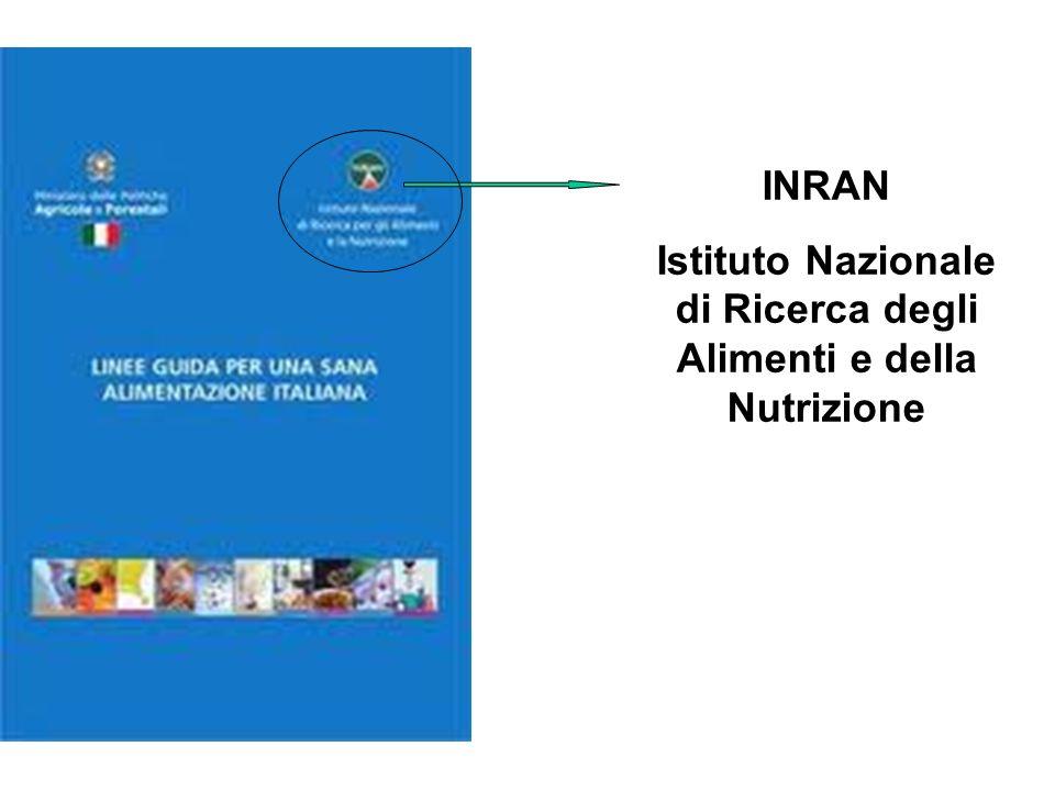 Istituto Nazionale di Ricerca degli Alimenti e della Nutrizione