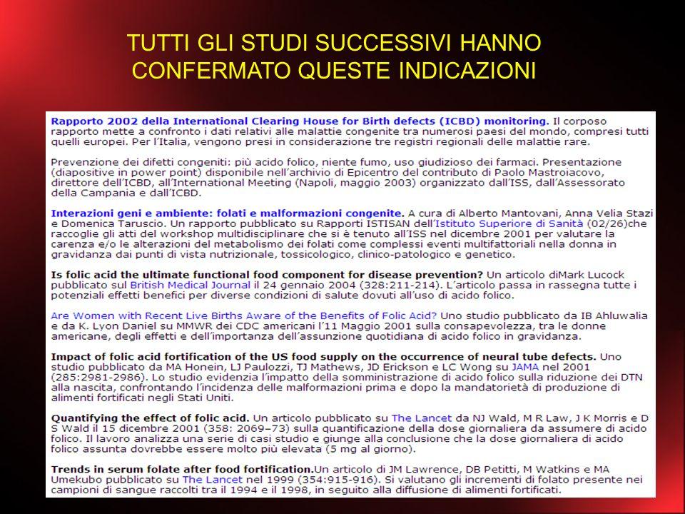 TUTTI GLI STUDI SUCCESSIVI HANNO CONFERMATO QUESTE INDICAZIONI