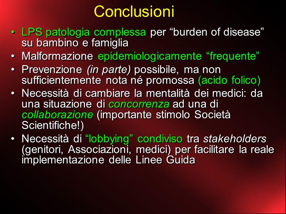 Conclusioni LPS patologia complessa per burden of disease su bambino e famiglia. Malformazione epidemiologicamente frequente
