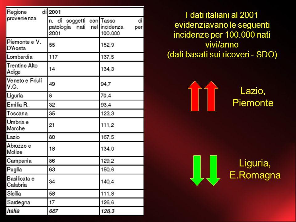 (dati basati sui ricoveri - SDO)