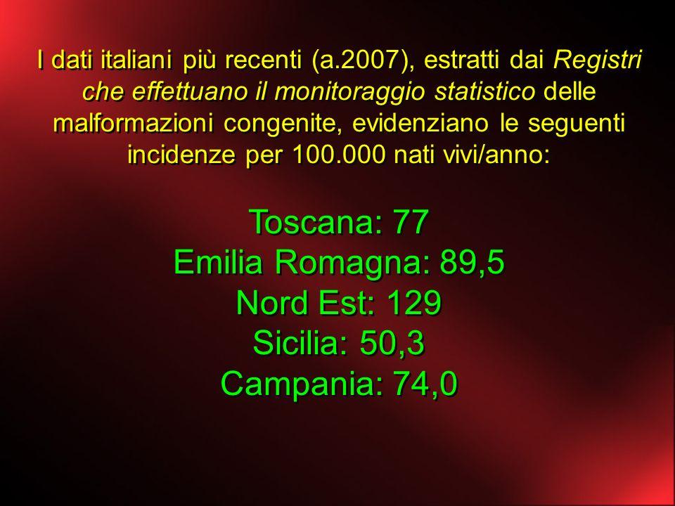 Toscana: 77 Emilia Romagna: 89,5 Nord Est: 129 Sicilia: 50,3