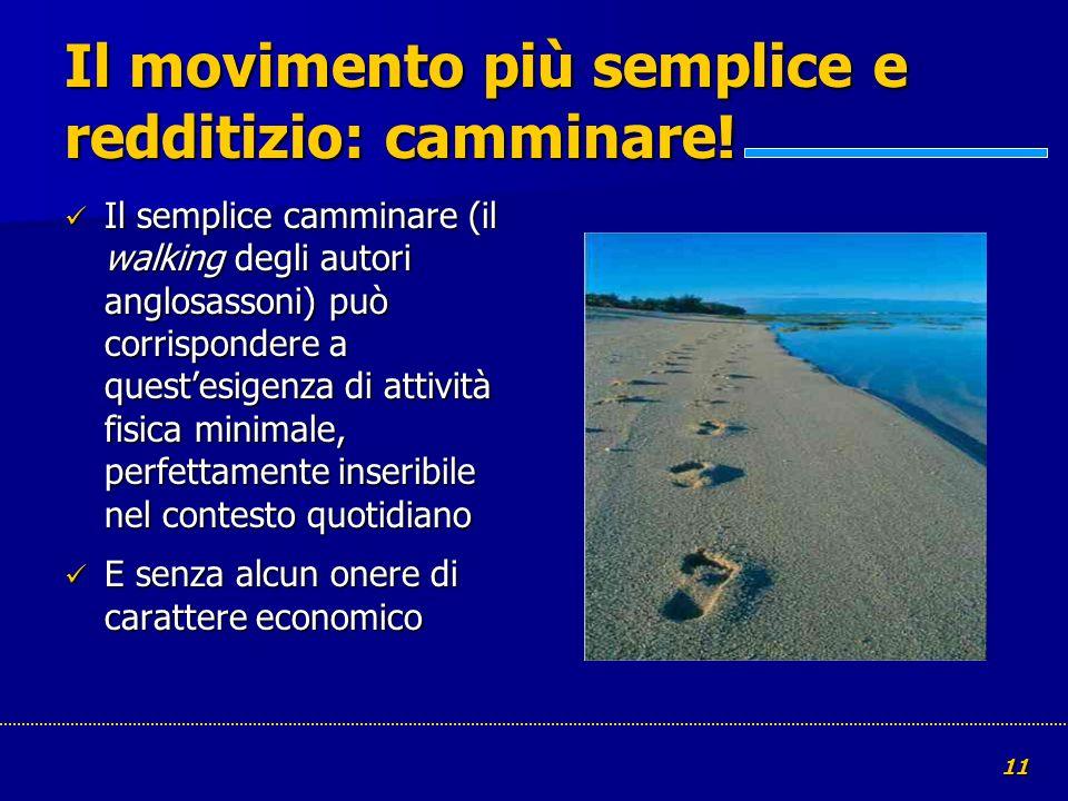 Il movimento più semplice e redditizio: camminare!