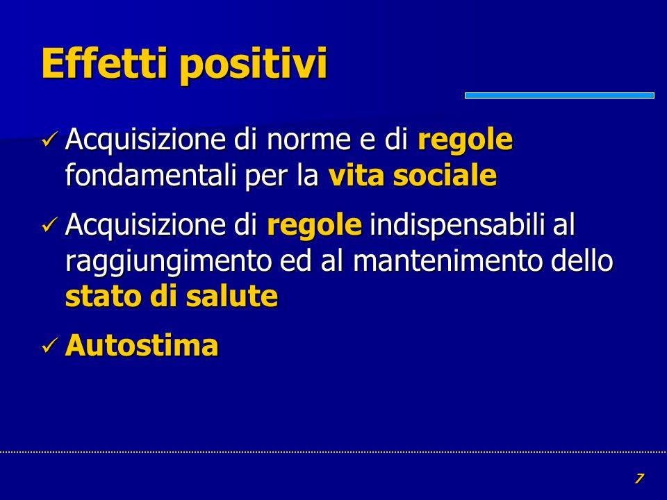 Effetti positivi Acquisizione di norme e di regole fondamentali per la vita sociale.