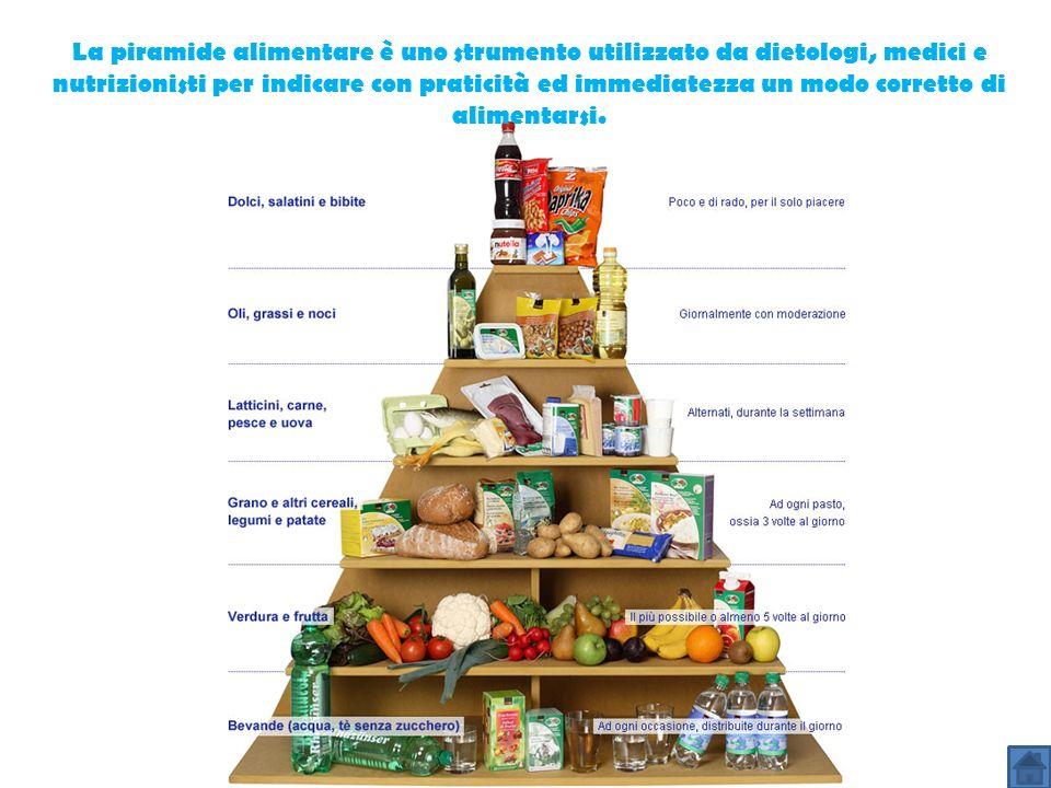 La piramide alimentare è uno strumento utilizzato da dietologi, medici e nutrizionisti per indicare con praticità ed immediatezza un modo corretto di alimentarsi.