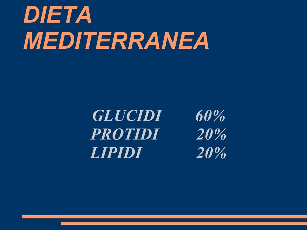 GLUCIDI 60% PROTIDI 20% LIPIDI 20%