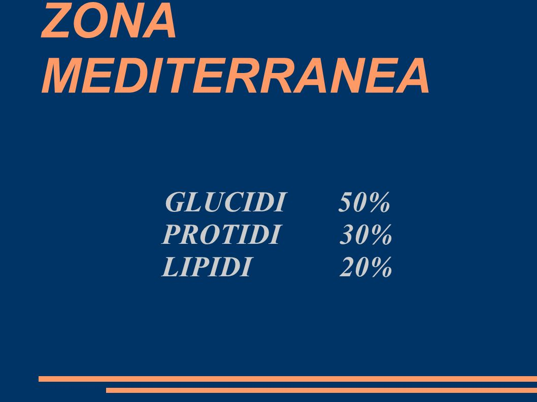 GLUCIDI 50% PROTIDI 30% LIPIDI 20%