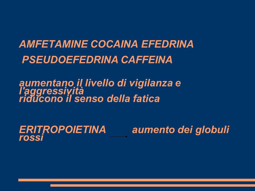 AMFETAMINE COCAINA EFEDRINA PSEUDOEFEDRINA CAFFEINA aumentano il livello di vigilanza e l aggressività riducono il senso della fatica ERITROPOIETINA aumento dei globuli rossi