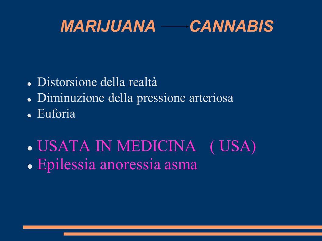 USATA IN MEDICINA ( USA) Epilessia anoressia asma
