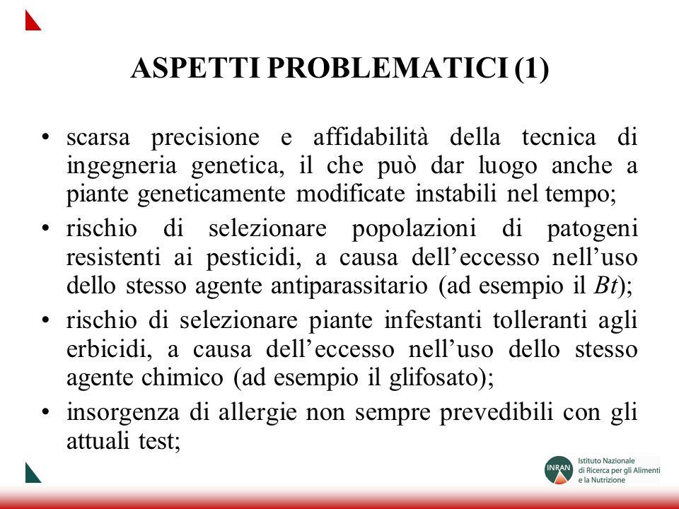 ASPETTI PROBLEMATICI (1)