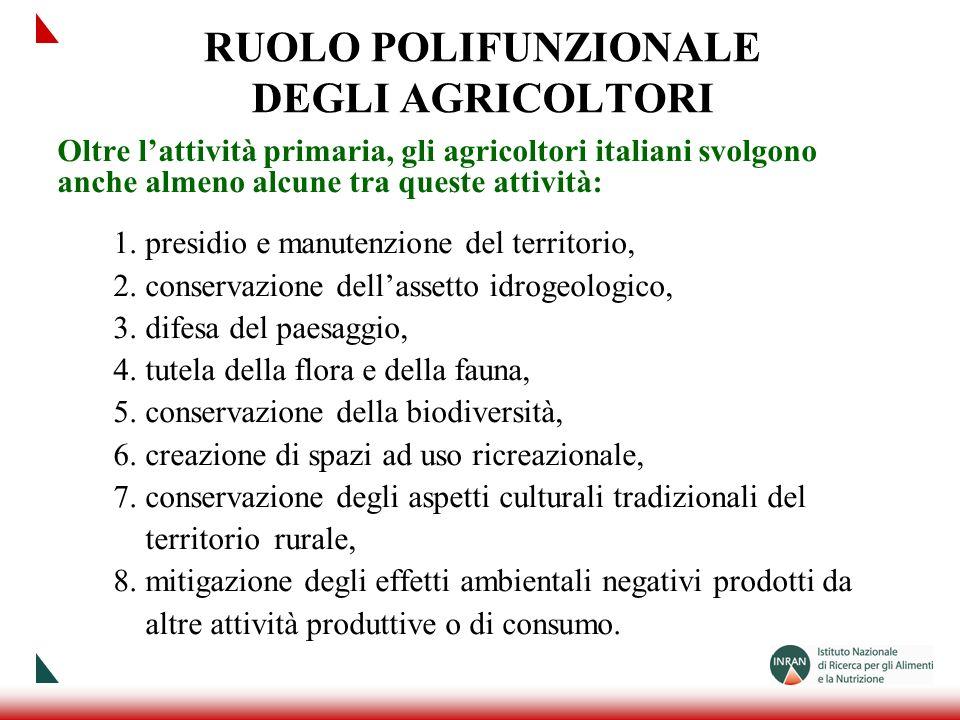 RUOLO POLIFUNZIONALE DEGLI AGRICOLTORI