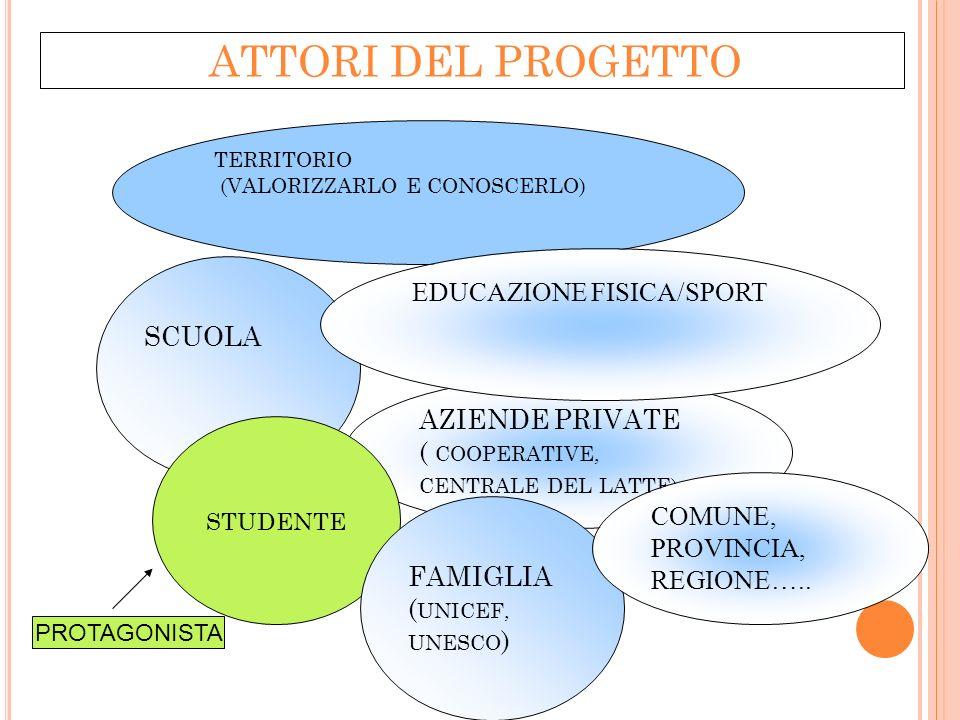 EDUCAZIONE FISICA/SPORT SCUOLA