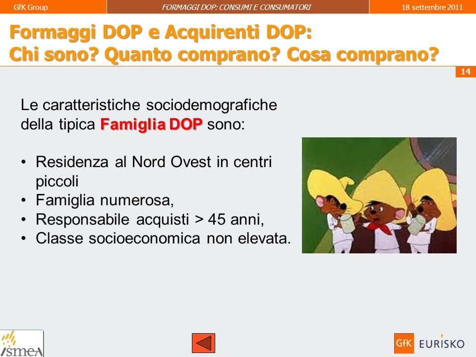 Formaggi DOP e Acquirenti DOP: