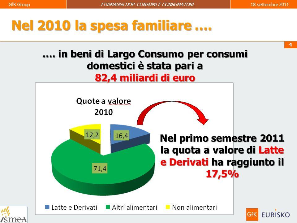 …. in beni di Largo Consumo per consumi domestici è stata pari a