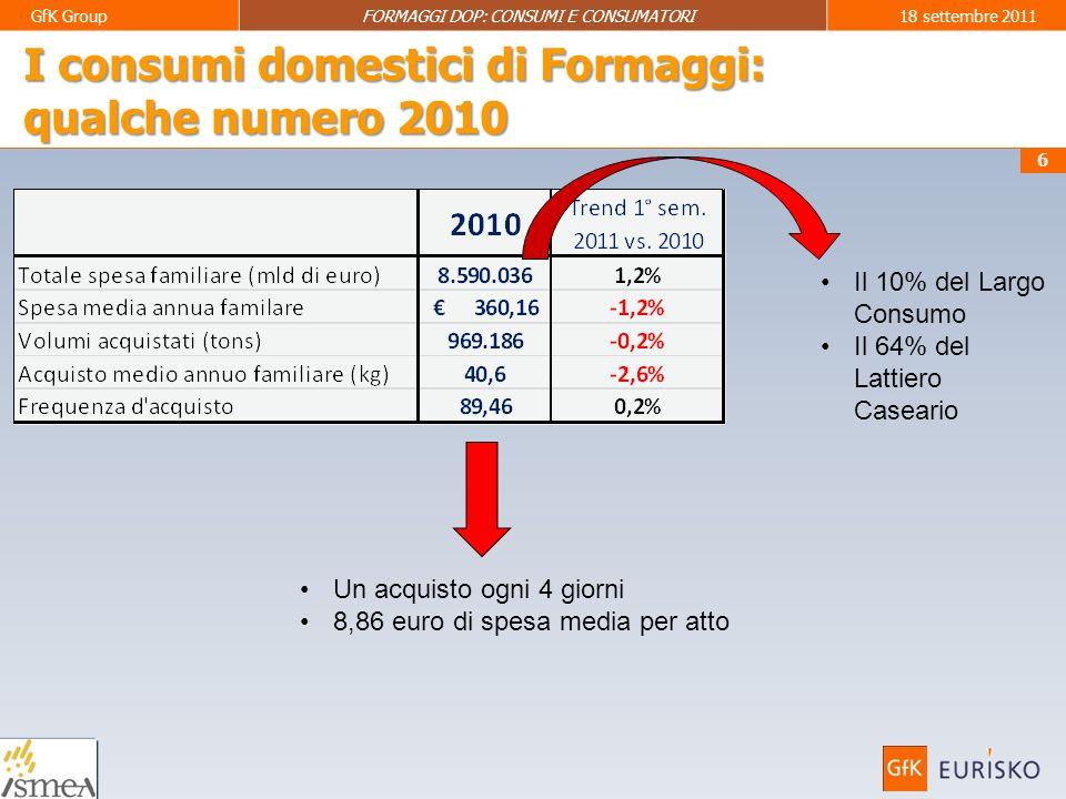 I consumi domestici di Formaggi: qualche numero 2010