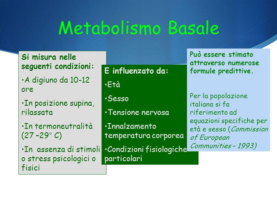 Metabolismo Basale Si misura nelle seguenti condizioni: