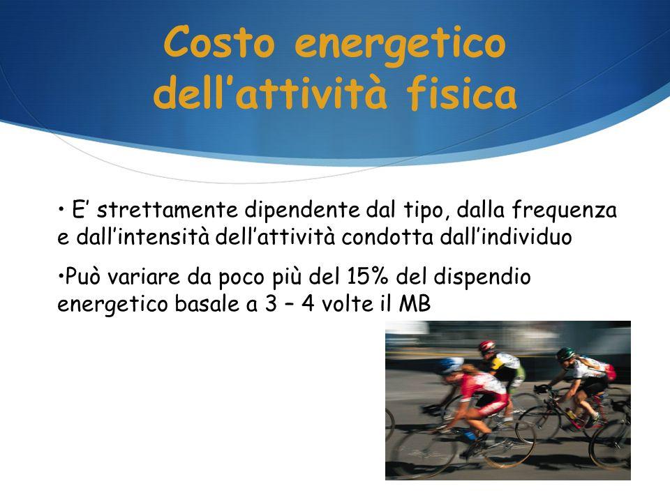 Costo energetico dell'attività fisica